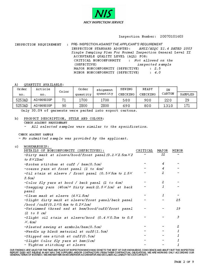 Garment Inspection Report Sample